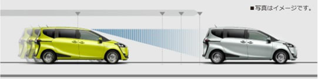 予防安全機能詳細 衝突被害軽減ブレーキ